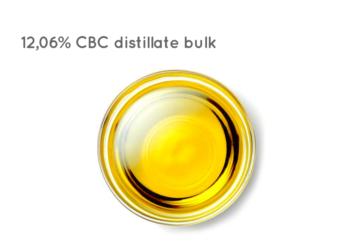 12,06% CBC distillate bulk