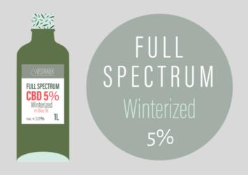 Winterized CBD Oil 5% - Cantopia