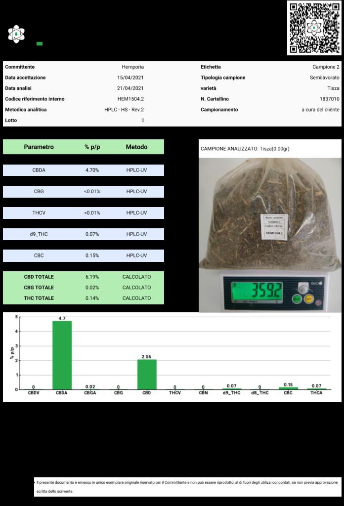 technical report hemporia