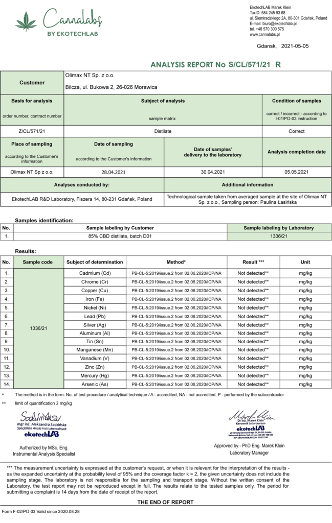cbd distillate broad spectrum 50-85% COA