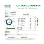 Micro HPLC Certificate of Analysis