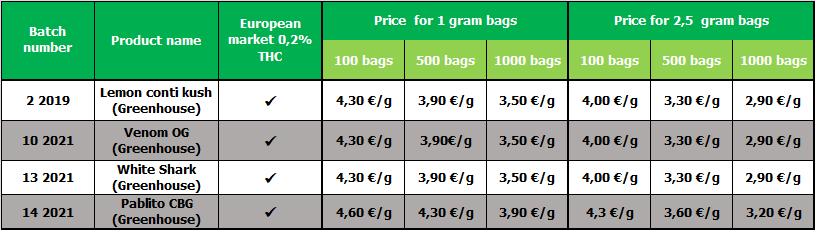 CBD flowers 1 gram pricing