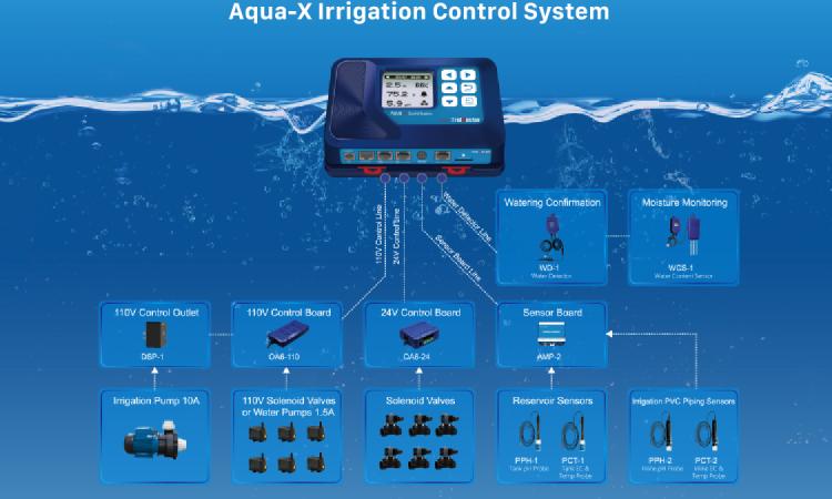 Trolmaster Aqua-X Irrigation Control System