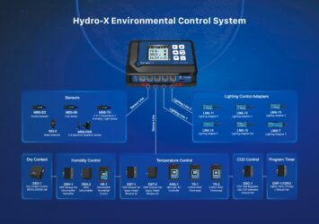 Trolmaster Hydro-X Environmental Control System