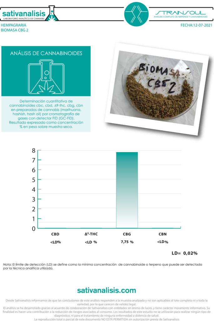 cbg biomass cbg 7-8% COA
