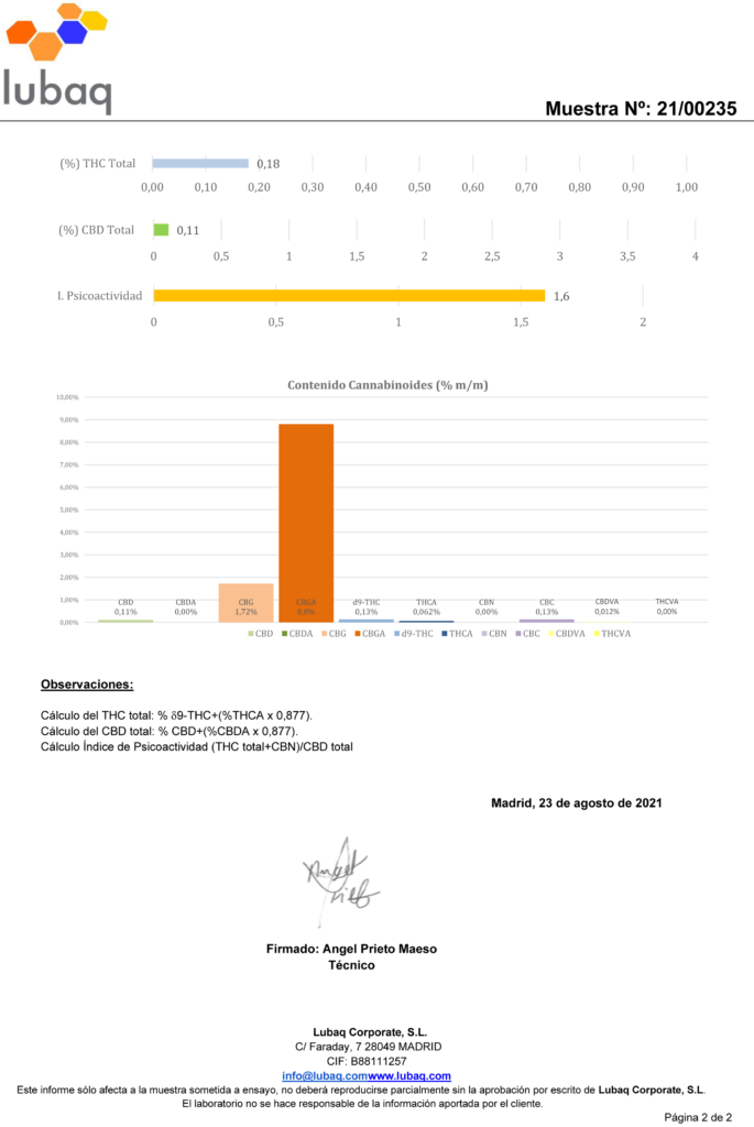 matterhörn cbd 7-8% coa